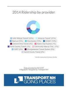 NH Transit Ridership p2